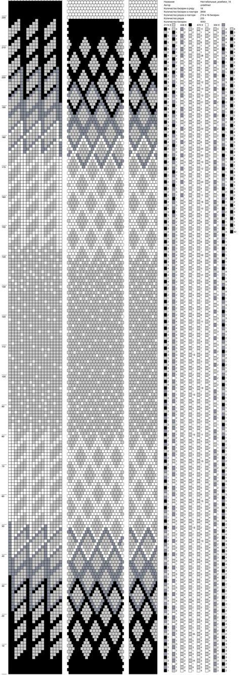 Схема к жгуту 9 | création | Pinterest | Mostacilla, Collares y Pulseras