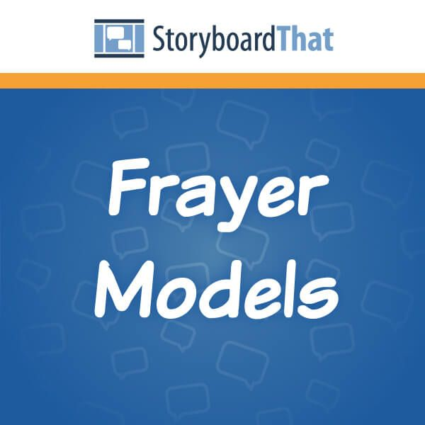 The Frayer Model is an excellent way to show understanding with - frayer model template