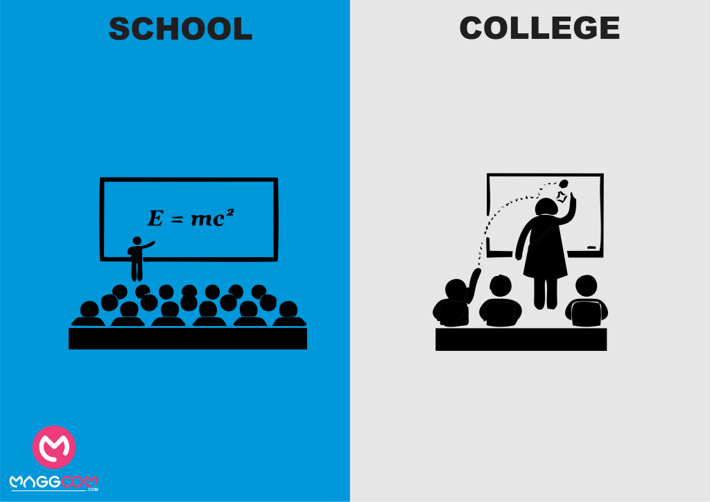 Process Paper Essay School Life Vs College Life  These Posters Explain It Better College Essay Papers also Persuasive Essay Samples For High School Schoolvscollegelife  Funny  Pinterest  School Life And College Locavore Synthesis Essay