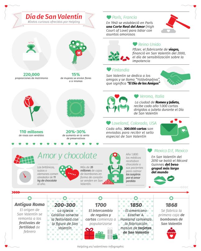 Como Se Celebra El Dia De San Valentin En Mexico