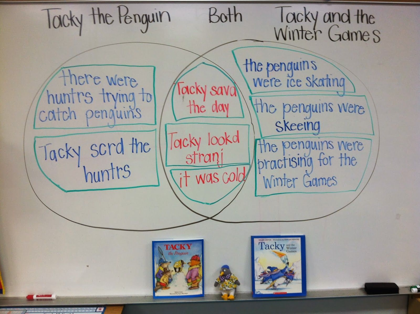 Comparing Penguin Books With A Venn Diagram From Mrs