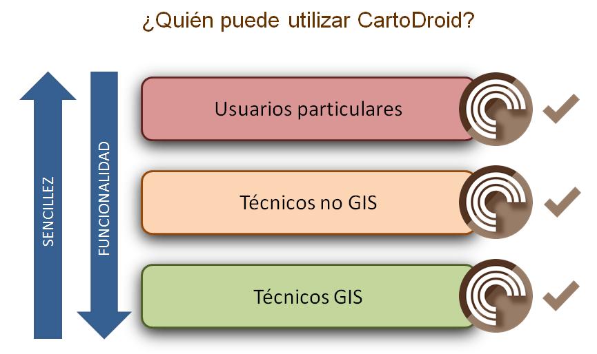 CartoDroid: app GIS gratuita con edición desconectada - MappingGIS