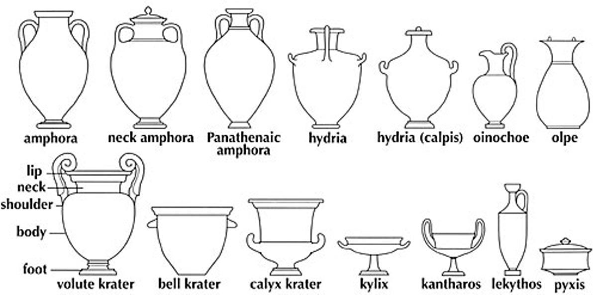 Image result for pottery egypt | Antiques & vintage ...