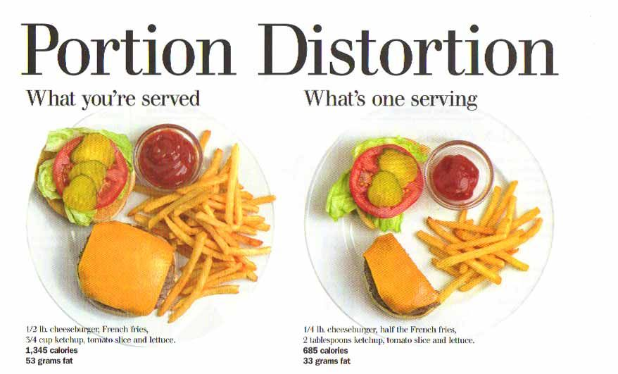 Portion Distortion .... so important to learn - our country has decided to  overfeed the masses, take back your portion control!   Nutrition, Healthy,  Food
