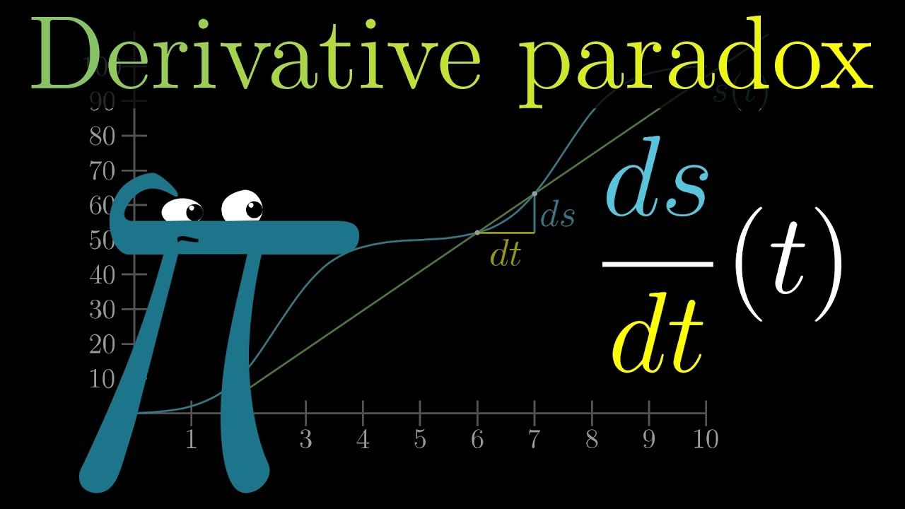 The paradox of the derivative | Chapter 2, Essence of