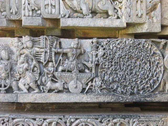Chakravyuha of Mahabharatha