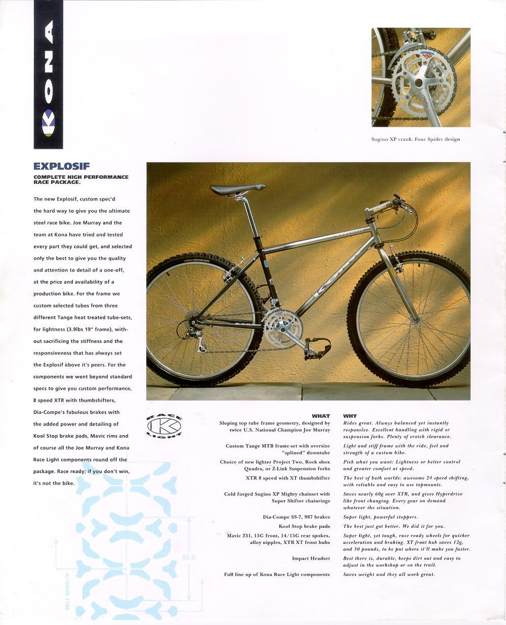 Best Model Year For A Particular Brand Retrobike In 2020 Classic Road Bike Kona Bikes Vintage Bikes