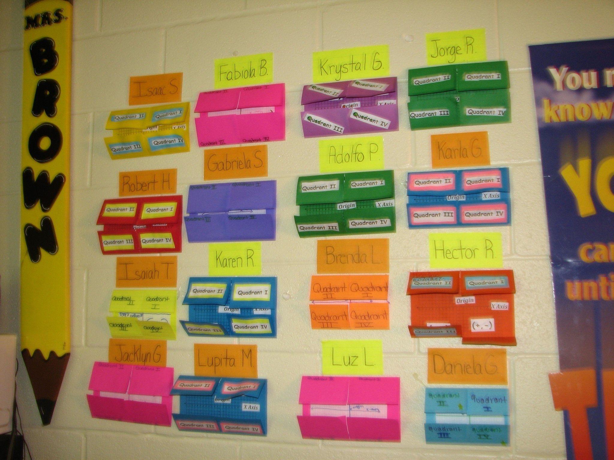 Innovative Classroom Displays ~ Coordinate plane foldable classroom display fun math
