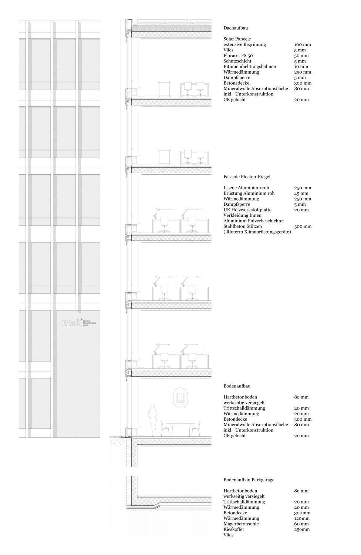Wärmedämmung Köln e2a unicenterparkplatz cologne 7 details