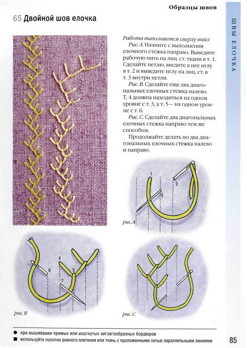 Handmade Kursy Wzory Tutoriale Haft Plaski Sciegi Czesc 1 Embroidery Stitches Embroidery Patterns Embroidery