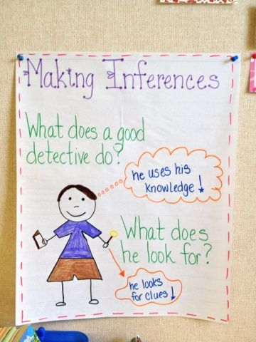 Here are some of the anchor charts for reading and math that  have around my room at moment also pin by info on pinterest chart rh