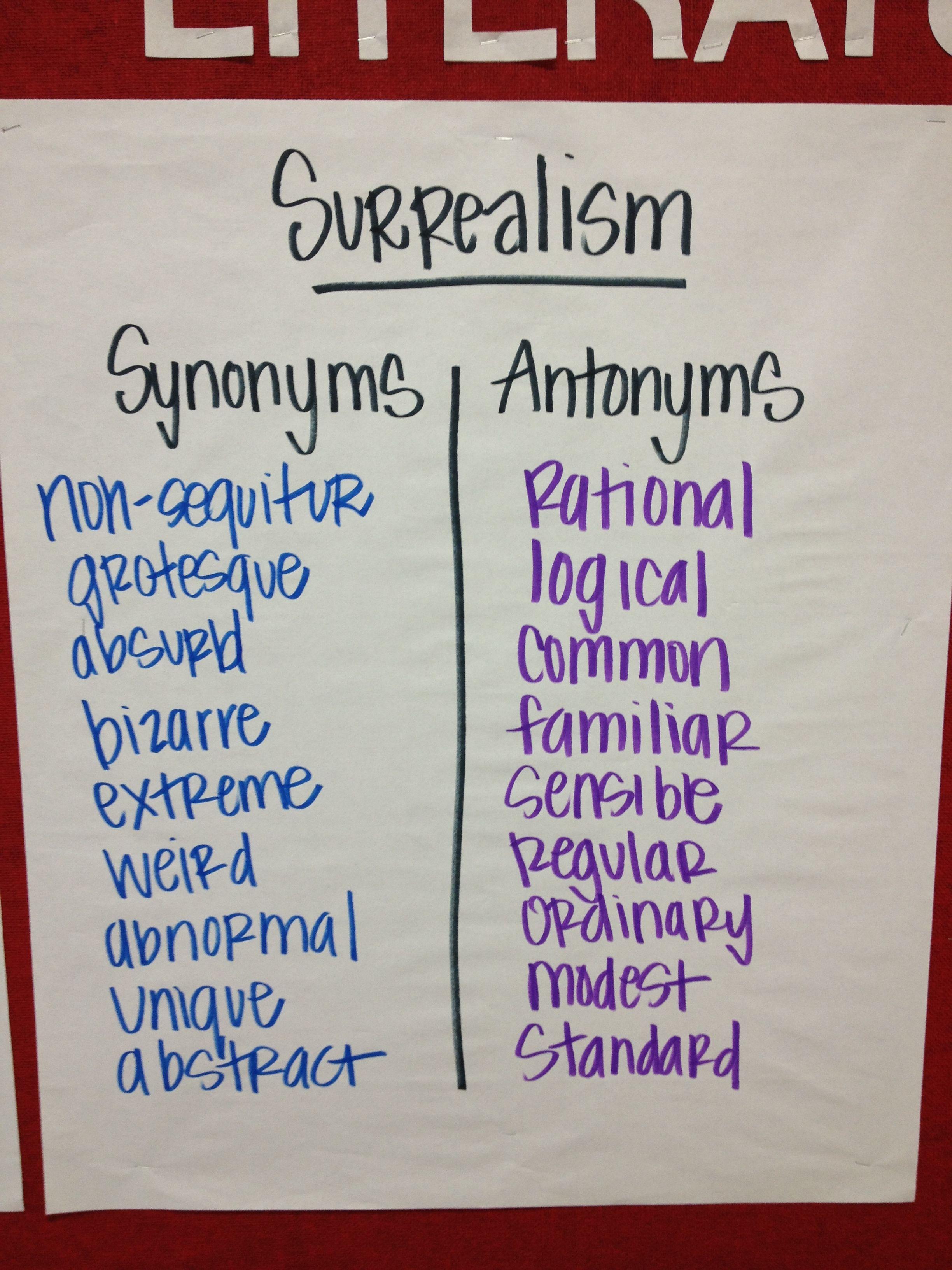 Metamorphosis Surrealism anchor chart | High School ... - photo#37