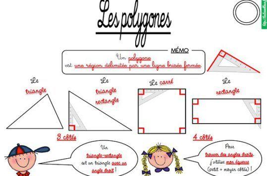 CM-Géométrie-Les leçons - laclassebleue | Géométrie ce2 ...