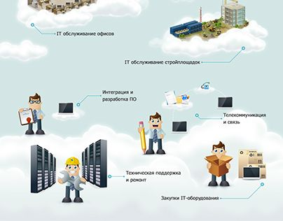"Check out new work on my @Behance portfolio: ""Плакат для IT-компании"" http://be.net/gallery/40786031/plakat-dlja-IT-kompanii"