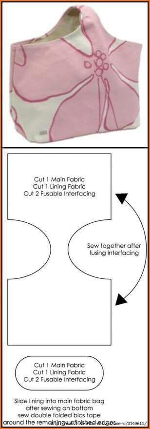 Molde de bolsa, super simples e bonita.  Fonte: http://doitandhow.com/2012/06/01/fabric-tote-to-sew/