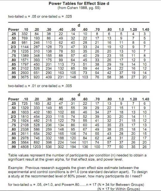 Pin By Norizam Ayob On Thesis Thesis Periodic Table Power