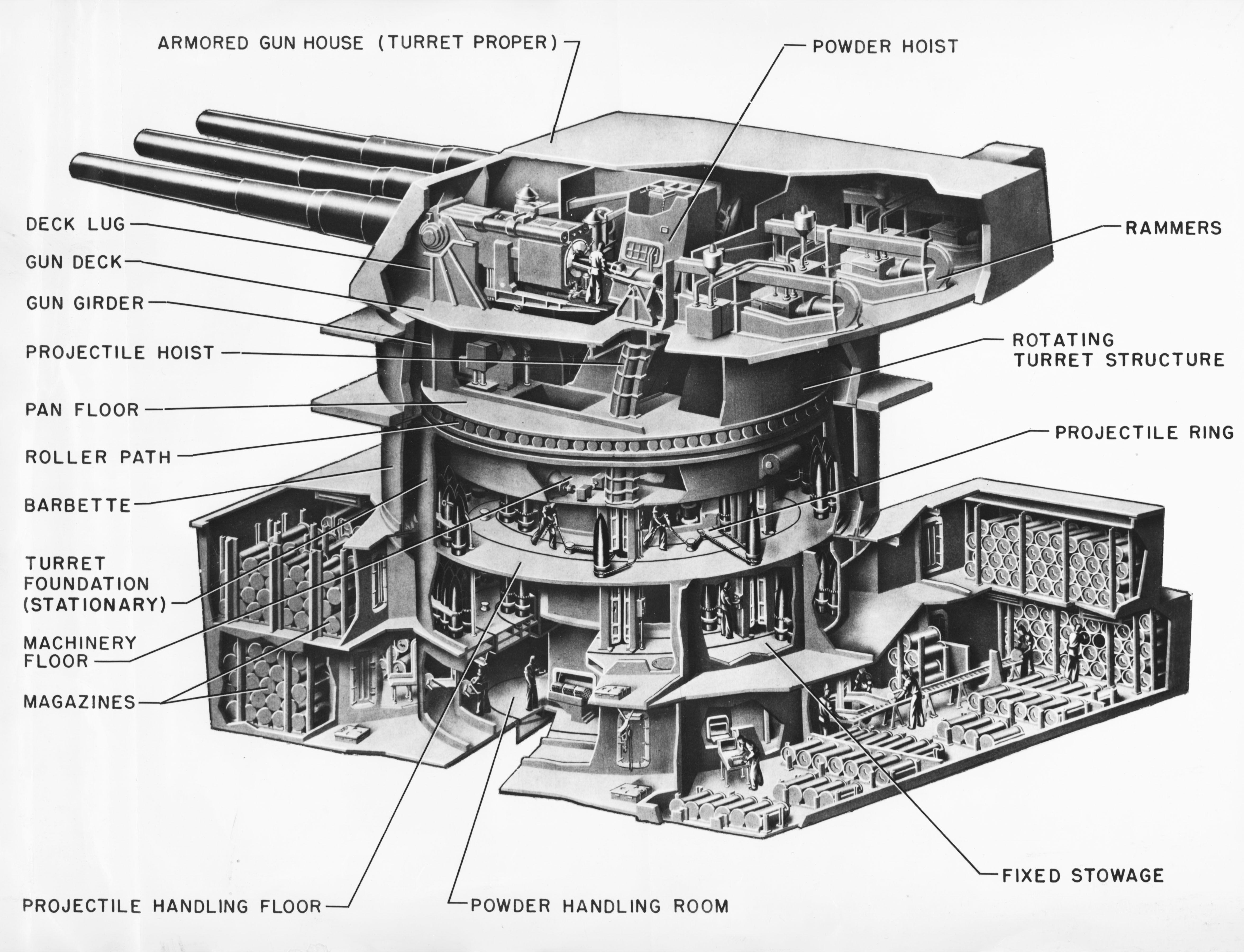 cutaway s k p google ships battleship naval. Black Bedroom Furniture Sets. Home Design Ideas
