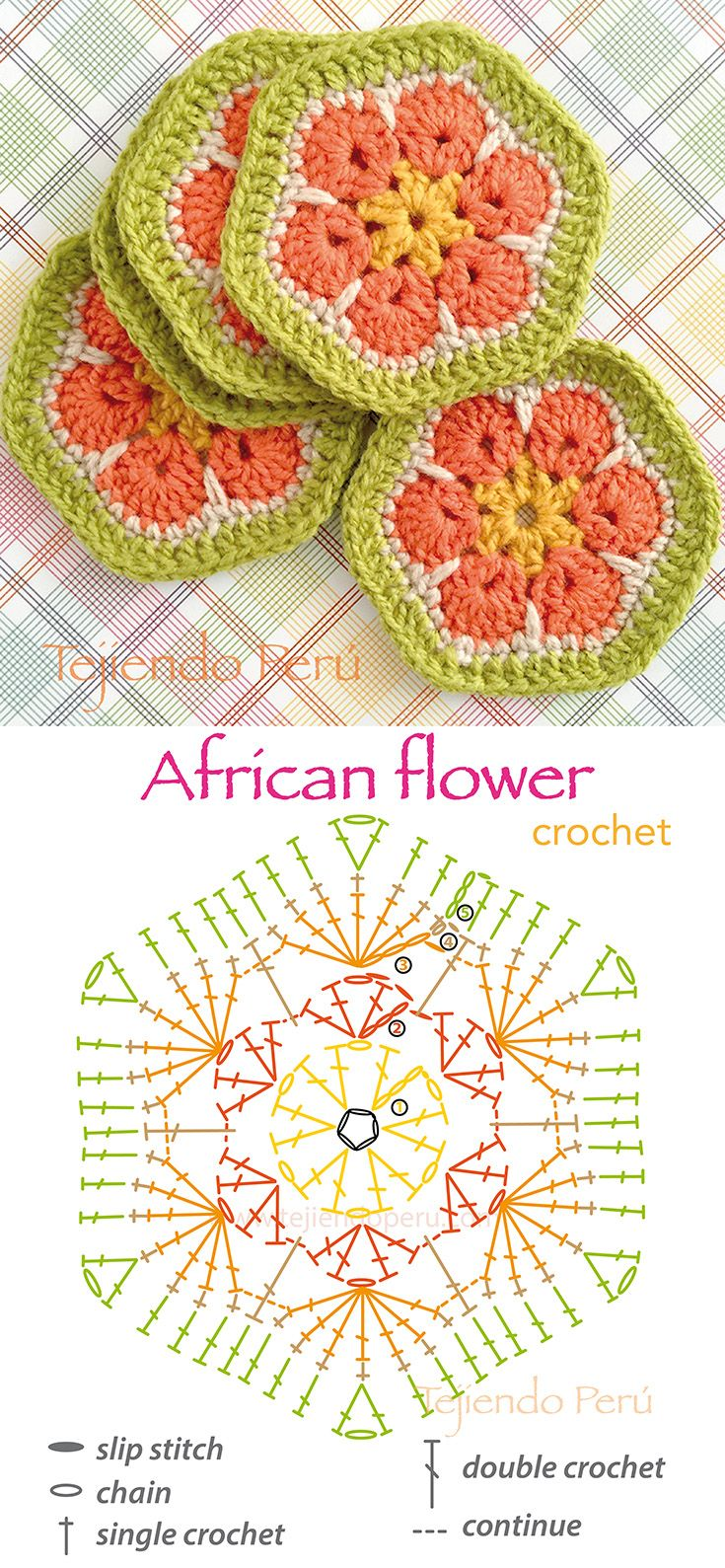 Crochet African Flower Pattern Chart Or Diagram Puntos Fantasa Doily Patrones 2 Patterns Pin