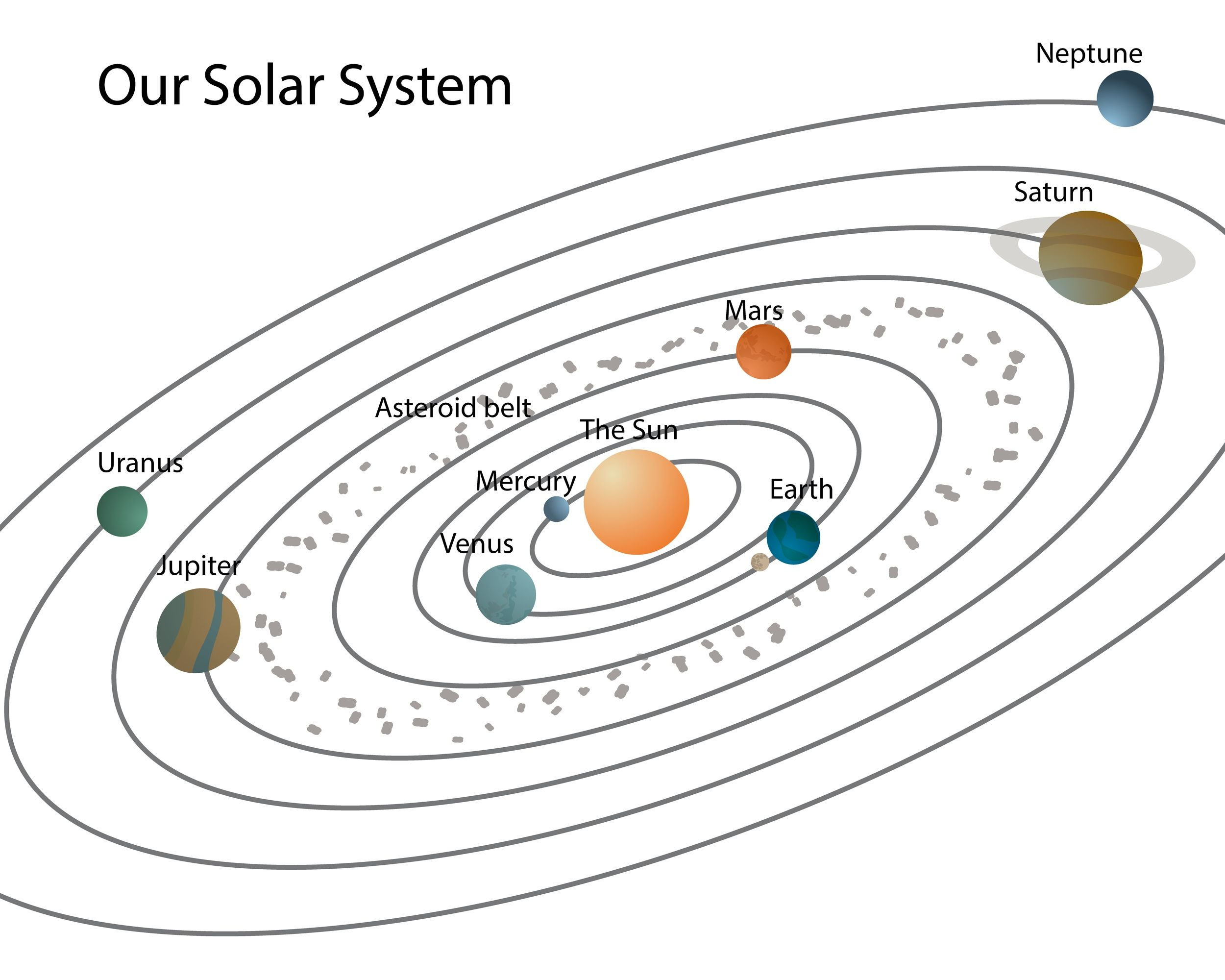 Pin By M Hodge On Solar System