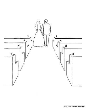 Wedding ceremony basics: this is great if you don't have a