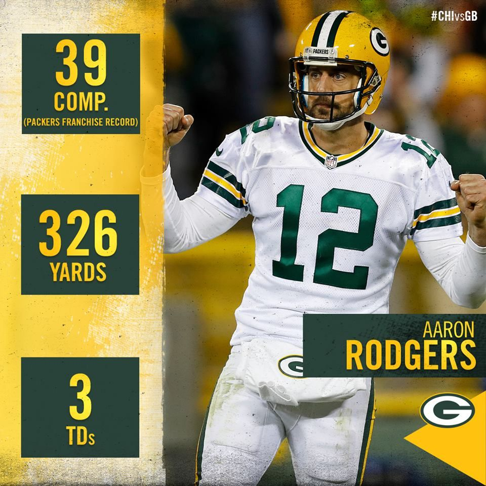 Aaron Rodgers set a new franchise record with 39 completions, breaking Brett Favre's previous mark of 36, coincidentally also against the Bears back in 1993! #GoPackGo — celebrating Green Bay Packers win at Lambeau Field 10-20-2016