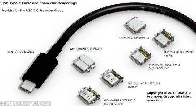 Usb Cable Diagram Usb Usb Cable Cable