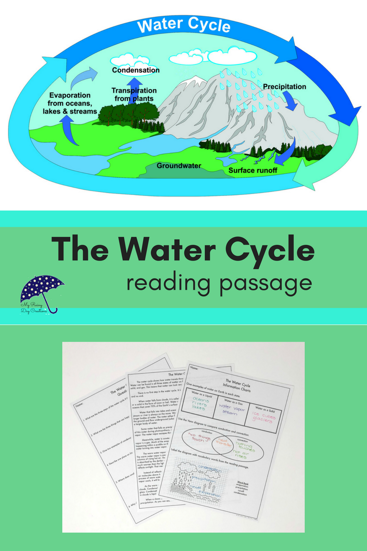 Reading Comprehension Passage And Questions The Water Cycle Water