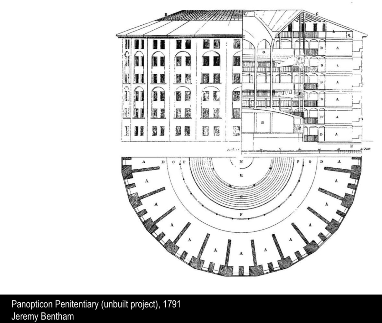 Panopticon Penitentiary Jeremy Bentham