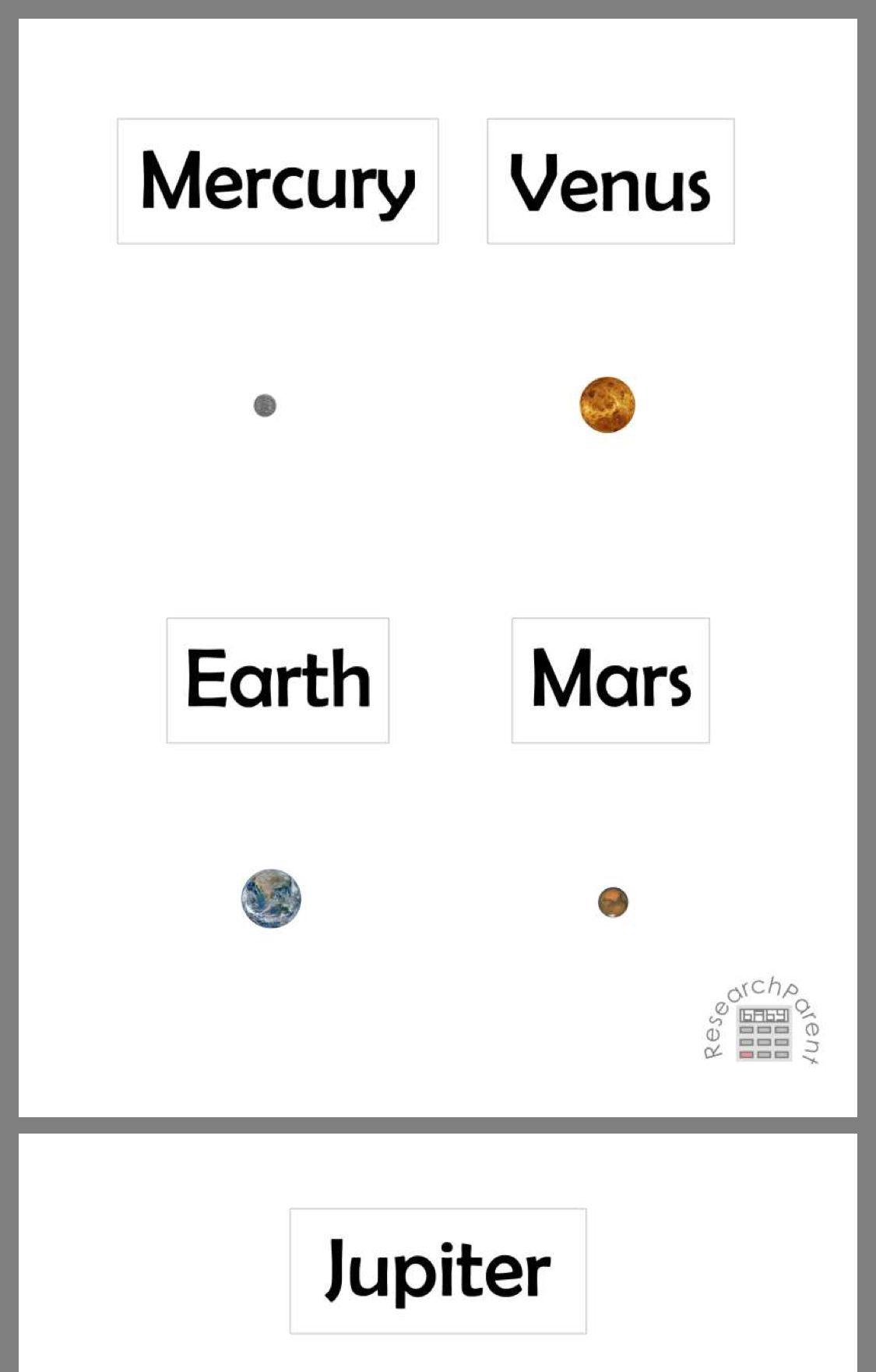 Pin By Susan Mahood On Planets