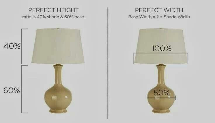 Size Ratio Of Lamp Shade To Base Lamp Table Lamp Design Lamp Shade