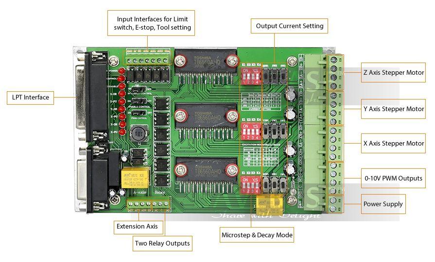TB6560 JP3163B Board PCB Connectors