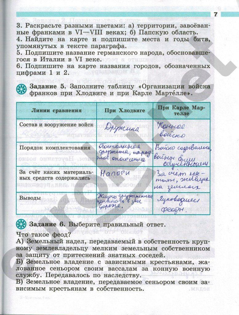 Скачать гдз по русскому языку по редакцией ю.с.пичугова 8кл