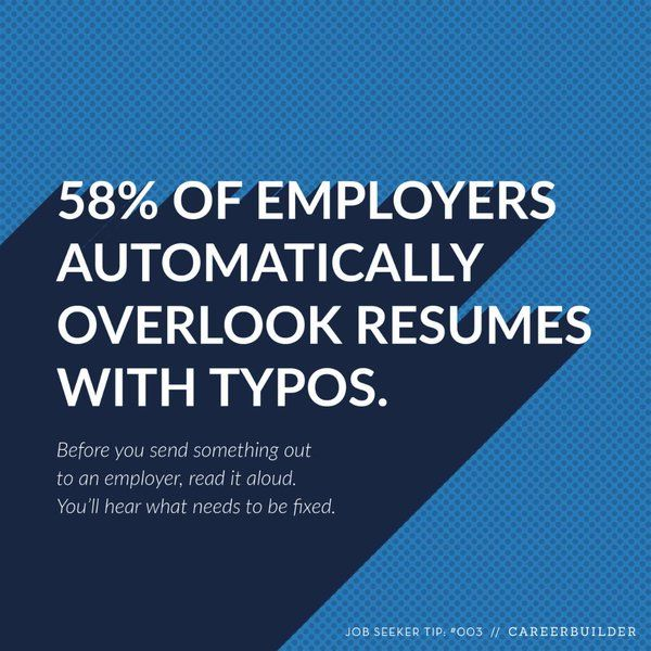 CareerBuilder on Typo - career builder resume