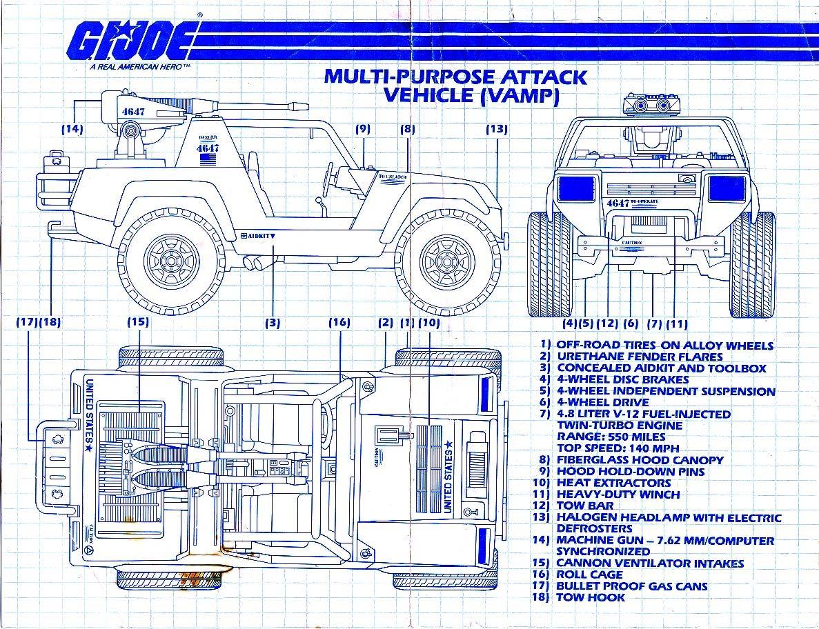 V.A.M.P. Blueprint