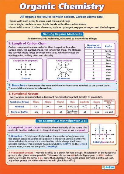 Organic Chemistry Science Educational School Posters u2026 Pinteresu2026 - school physical form