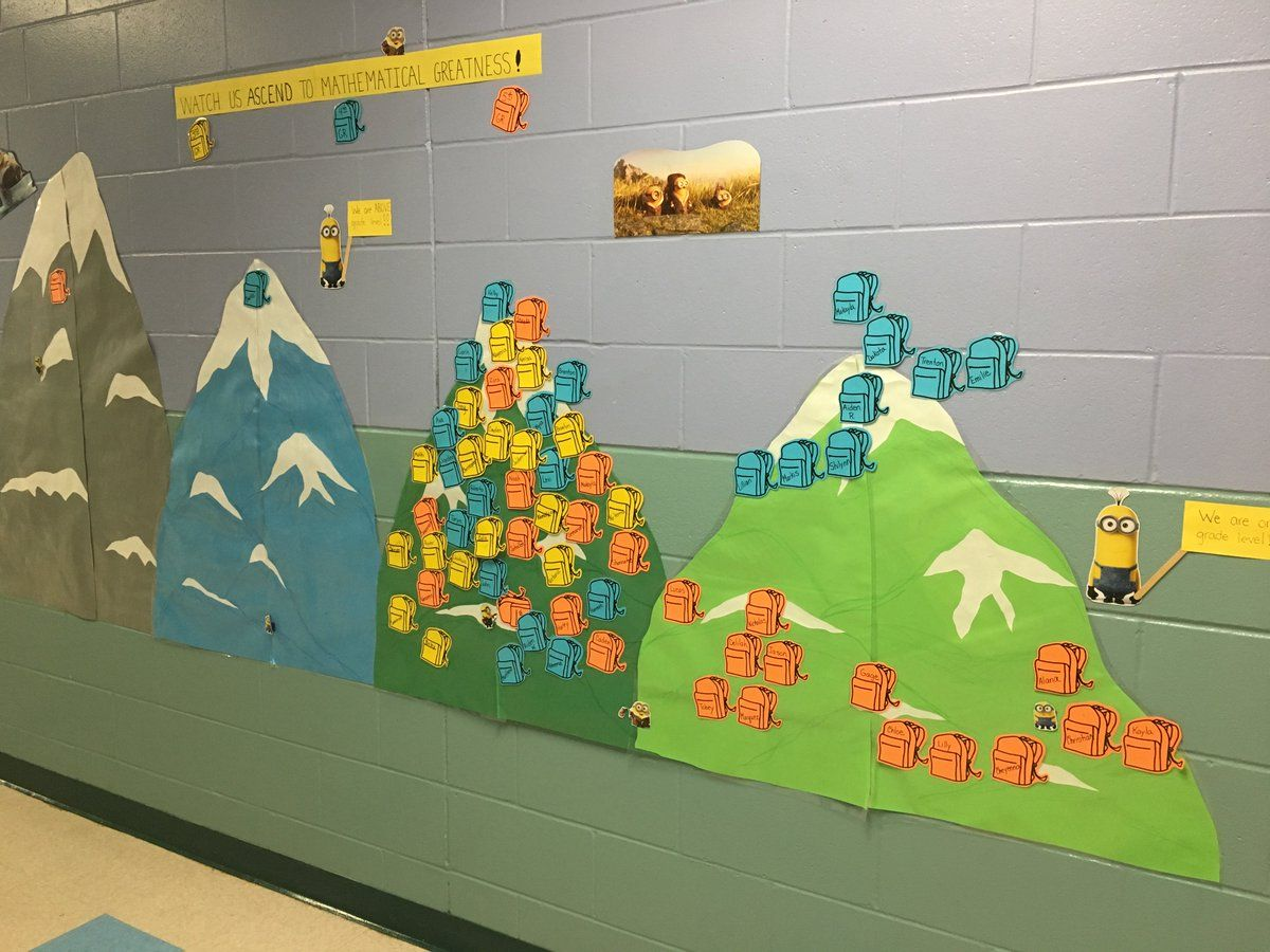 Creative Mountains Used To Track Student Progress In