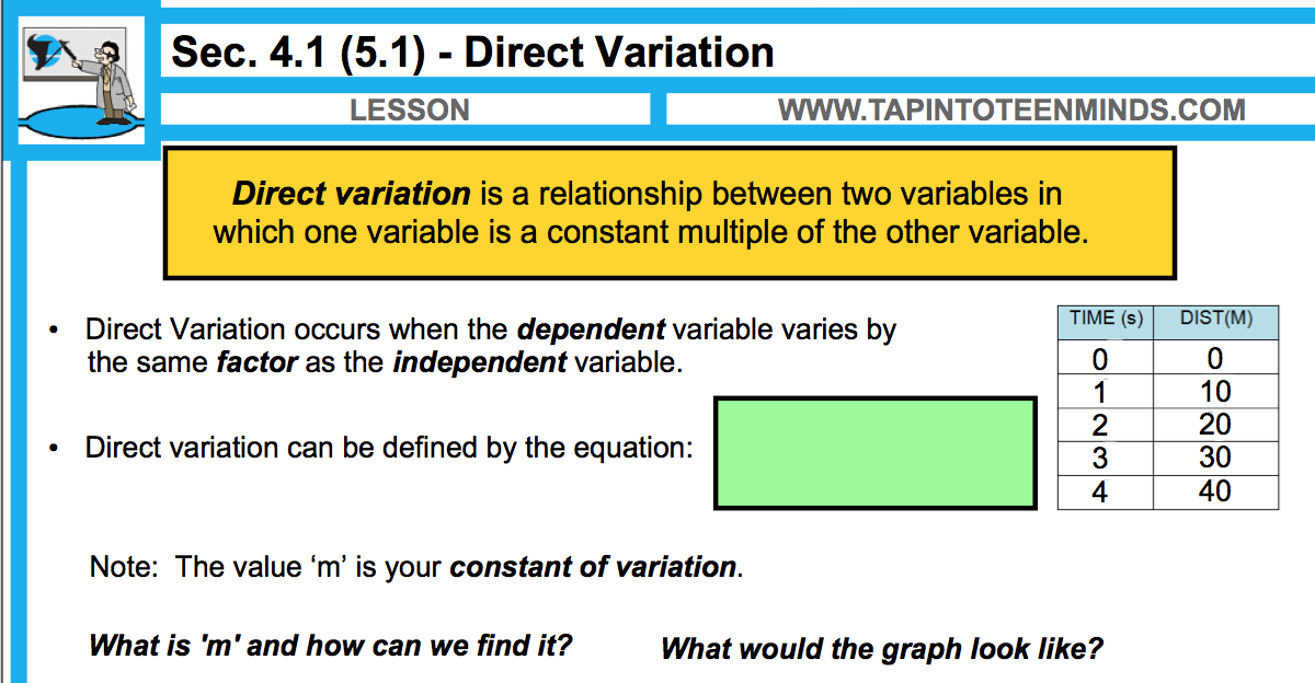 Mpm1d 41 Direct Variation Grade 9 Math Resources And Lesson