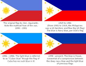 Kuwento Ni Kapitan Kokak Independence Day And The Philippine Flag Filipino Tattoos Philippine Flag Philippines Culture