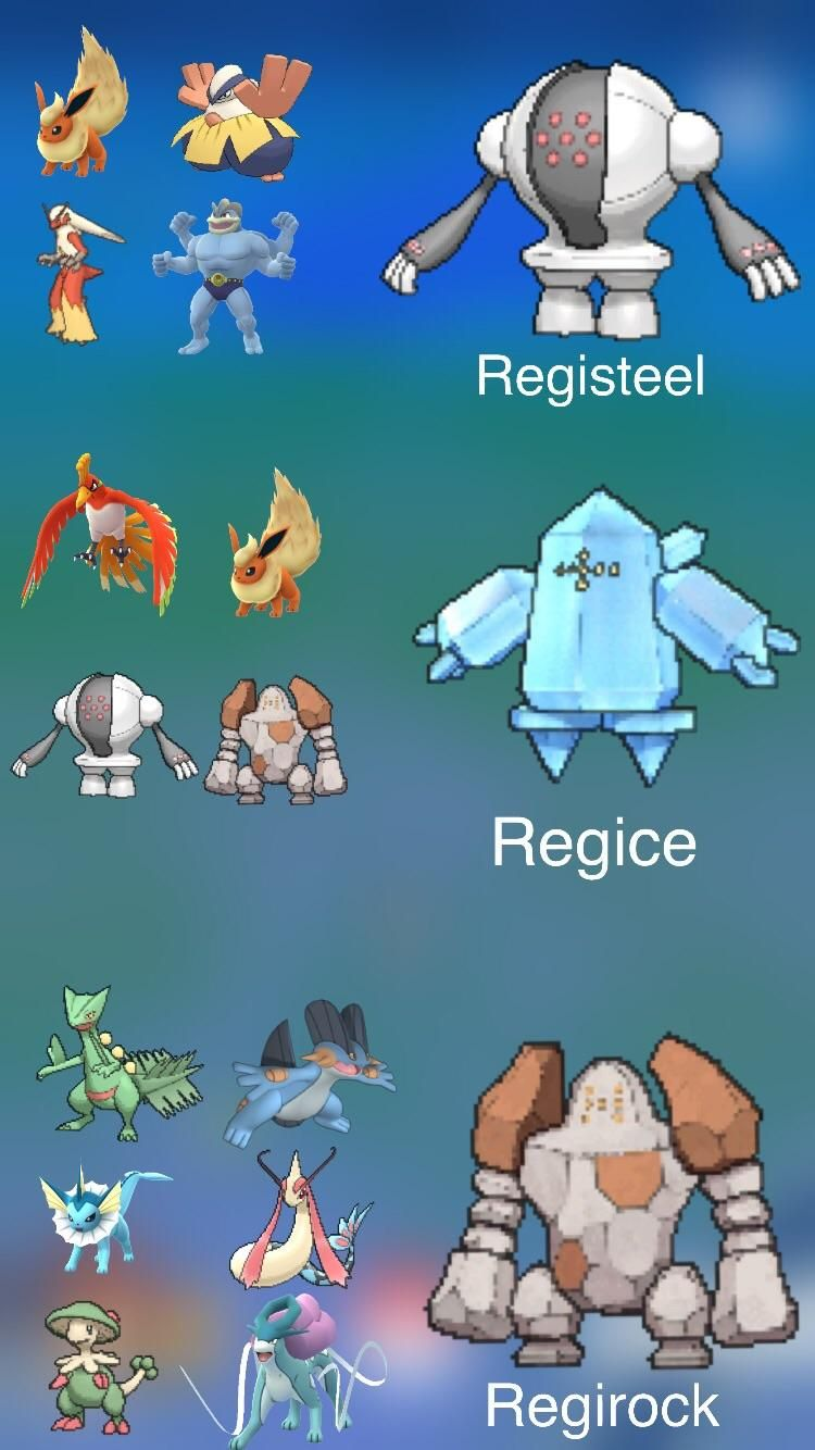 Ive Made A Legendary Titan Counter Sheet For The Upcoming Gen 3