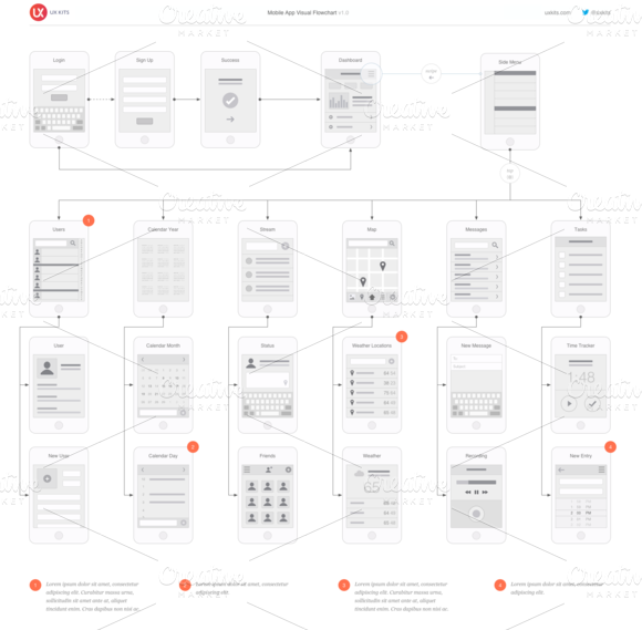 Mobile App Visual Flowchart OG 66 MINI WIREFRAMES The