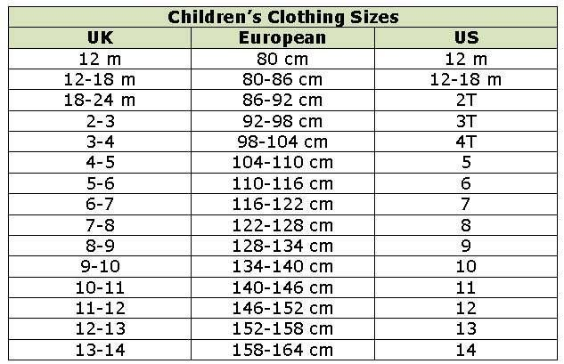 Shopping tips for children's clothes with a conversion chart for the USA, UK, European and Japanese sizes for infants, toddlers, girls, boys and kids shoes.