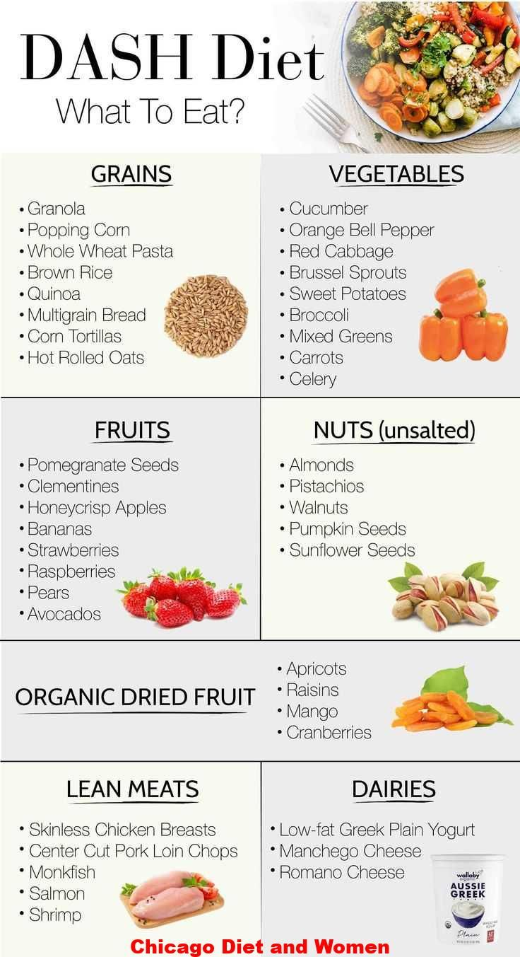 DASH DIET A LIFELONG HEALTHY EATING PLAN OUR FAMILYS WAY Our fam lives the