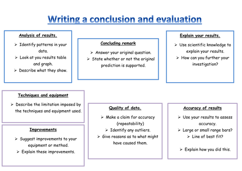 conclusion and evaluation writing frame