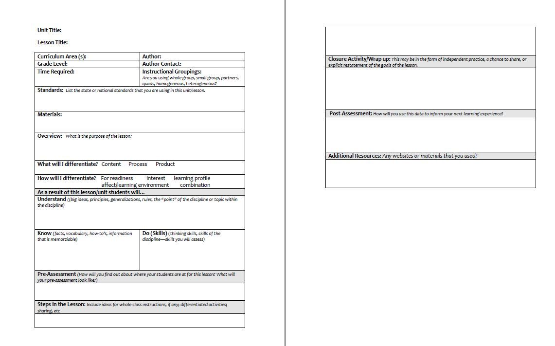 Pin On Gifted Ed Differentiation Differentiated instruction lesson plan template