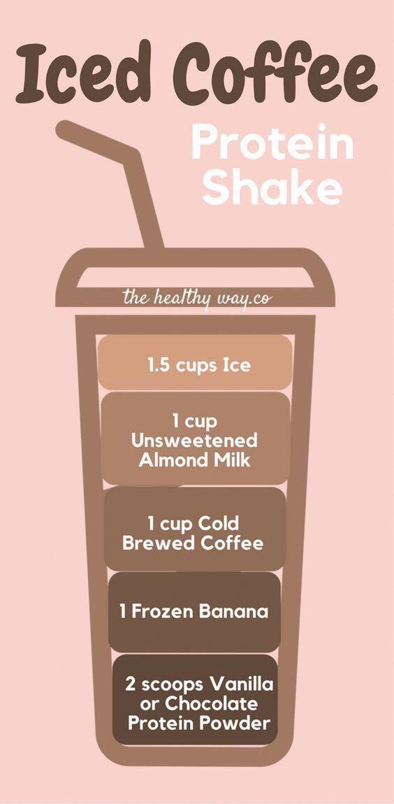 #proteinshakes #icedcoffee #loseweightquick #loseweightfast #slimfast #fitness #slimfastsmoothiereci...