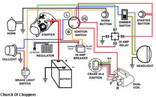 Schema Electrique Simplifie Schema Electrique Schema De Cablage Electrique Moto Electrique