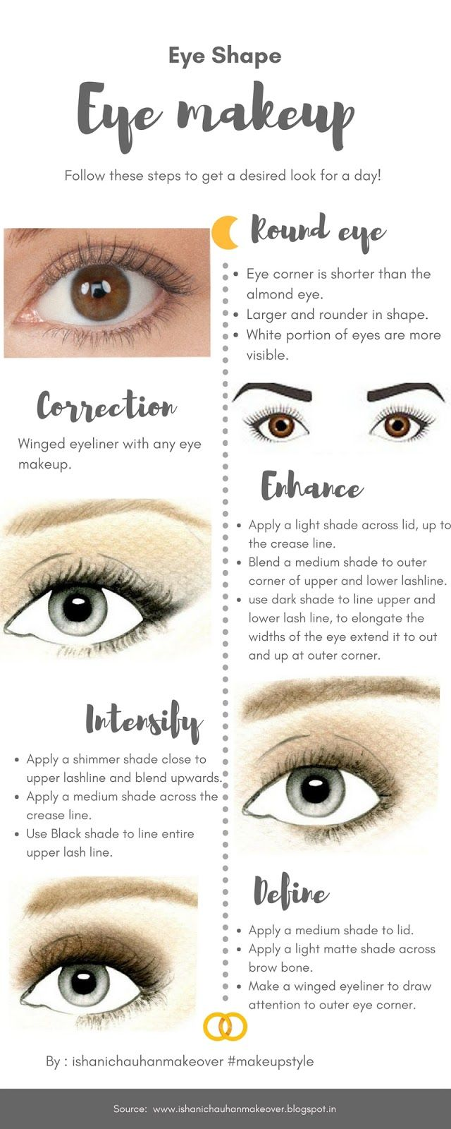 Eye Makeup for Round Eyes  Makeup for round eyes, Eyeliner round