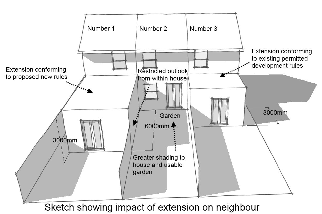 Lean to extension ideas google search extension for Terrace extension ideas
