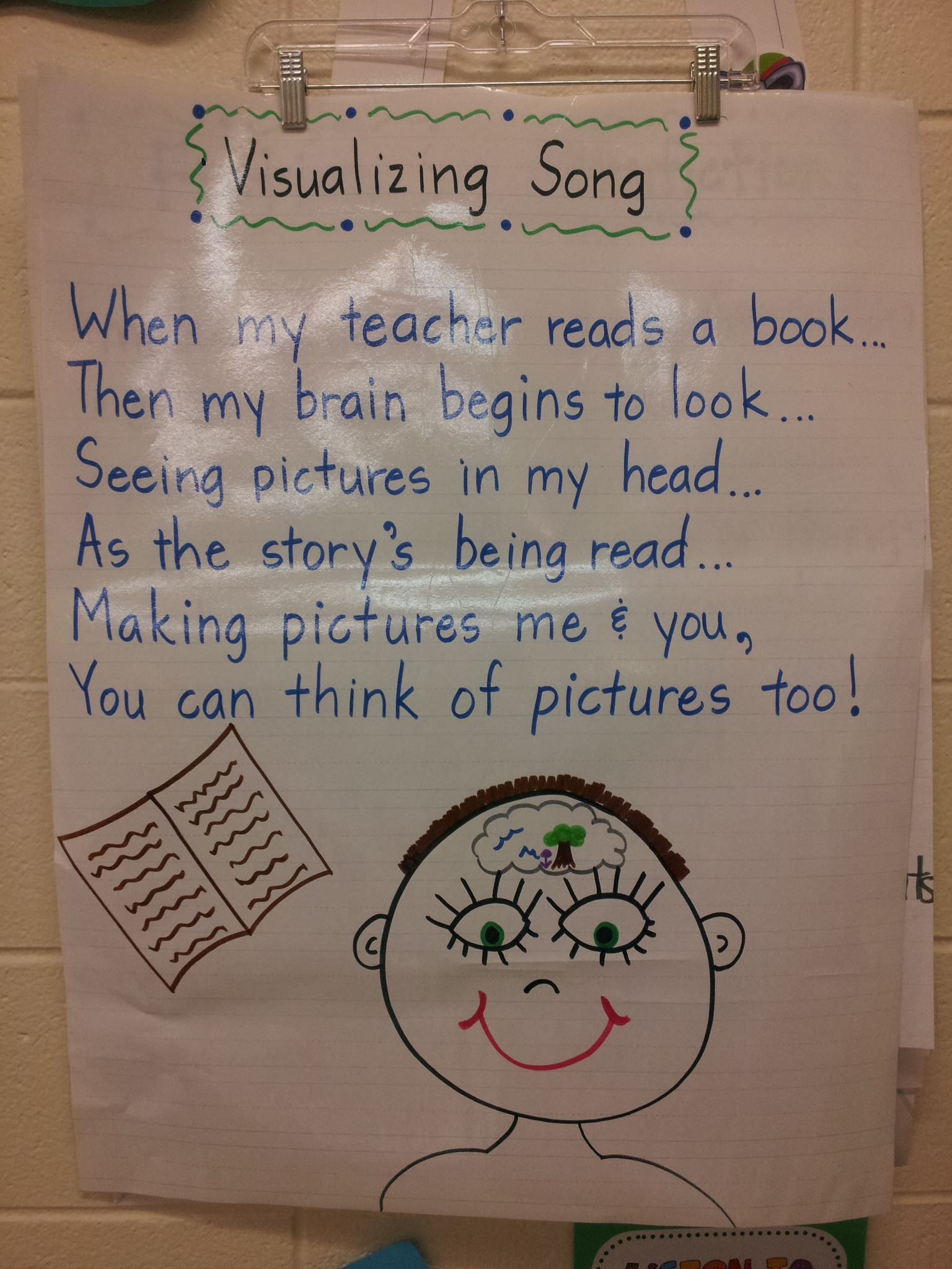 Taken From Mrs Googe S 1st Grade Class