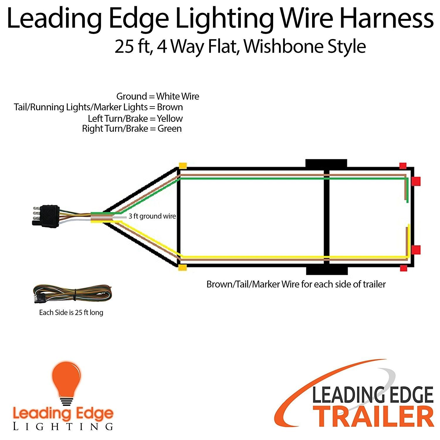 Lovely Wiring Diagram For 4 Wire Trailer Plug Diagrams Digramssample Diagramimages Wiringdi Trailer Light Wiring Trailer Wiring Diagram Boat Trailer Lights